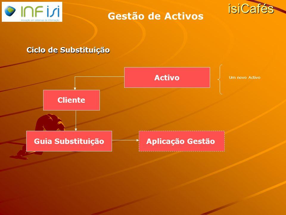 Guia Substituição Activo isiCafés Gestão de Activos Aplicação Gestão Cliente Ciclo de Substituição Um novo Activo