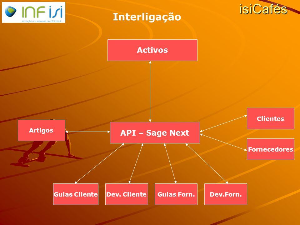 Dev. Cliente isiCafés Interligação API – Sage Next Guias ClienteGuias Forn.Dev.Forn. Clientes Fornecedores Artigos Activos