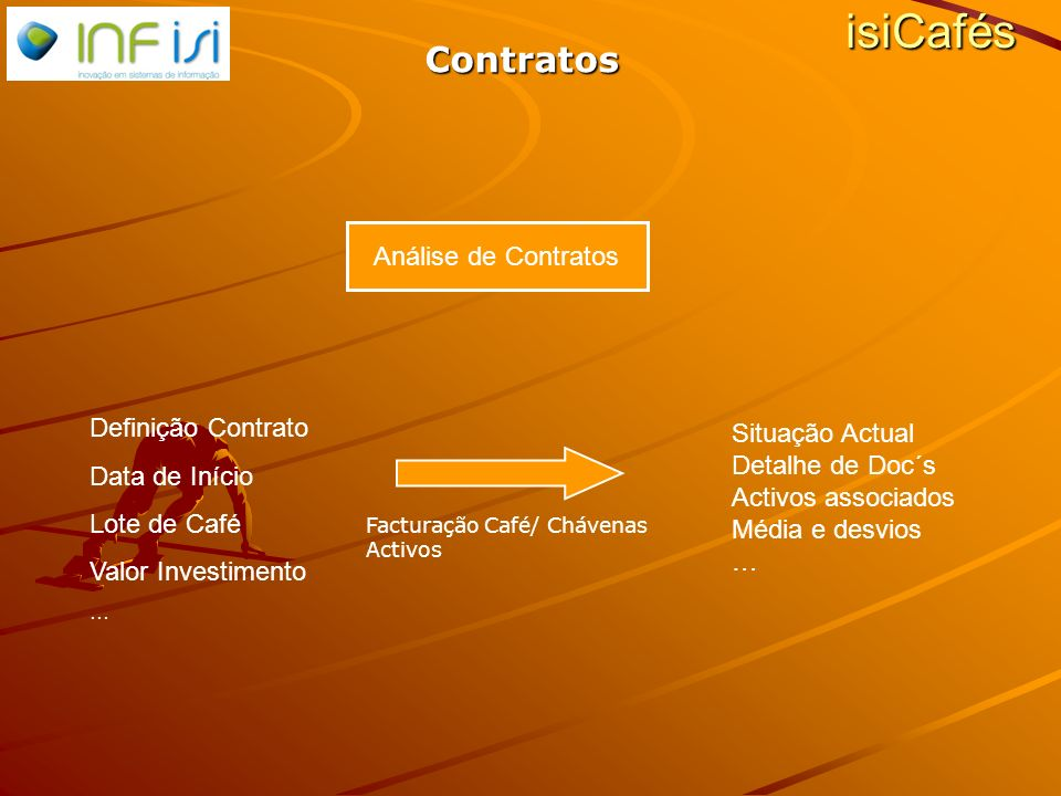 Análise de Contratos Definição Contrato Data de Início Lote de Café Valor Investimento … Situação Actual Detalhe de Doc´s Activos associados Média e d