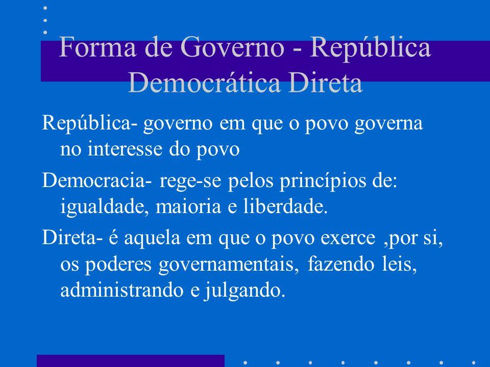 Forma de Governo - República Democrática Direta República- governo em que o povo governa no interesse do povo Democracia- rege-se pelos princípios de: