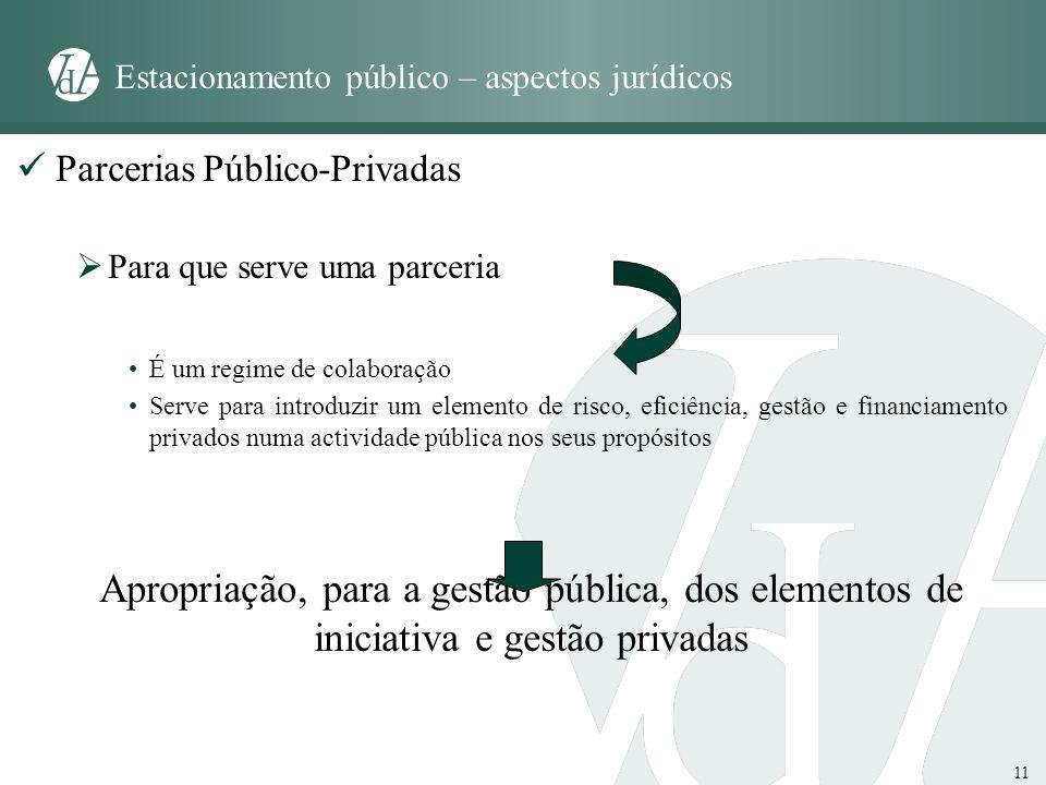 11 Estacionamento público – aspectos jurídicos Parcerias Público-Privadas Para que serve uma parceria É um regime de colaboração Serve para introduzir