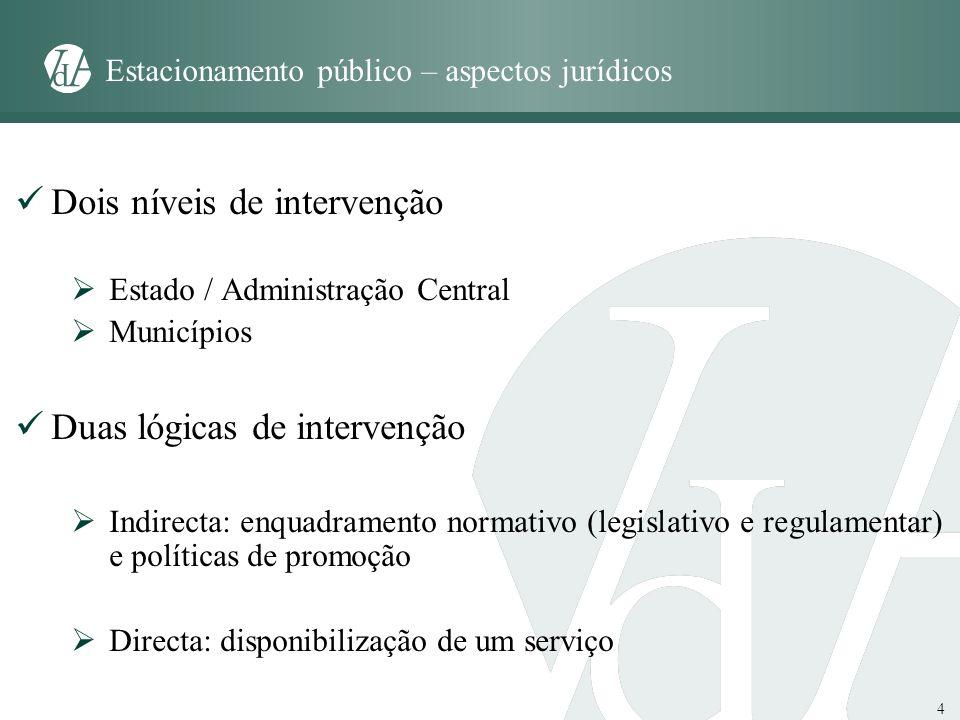 4 Estacionamento público – aspectos jurídicos Dois níveis de intervenção Estado / Administração Central Municípios Duas lógicas de intervenção Indirec
