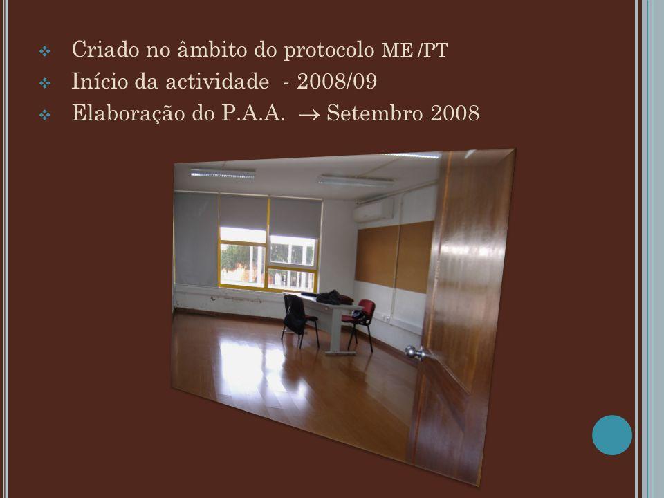 Criado no âmbito do protocolo ME /PT Início da actividade - 2008/09 Elaboração do P.A.A. Setembro 2008
