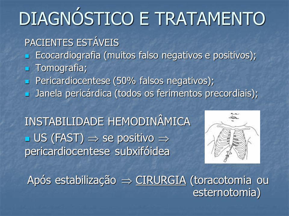 TAMPONAMENTO CARDÍACO Geralmente por ferimentos penetrantes; Geralmente por ferimentos penetrantes; Sinais clínicos Tríade de Beck (turgência jugular
