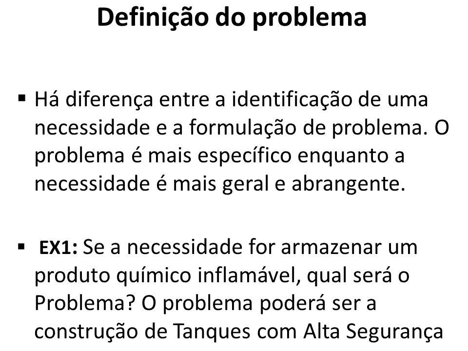 Definição do problema Há diferença entre a identificação de uma necessidade e a formulação de problema. O problema é mais específico enquanto a necess