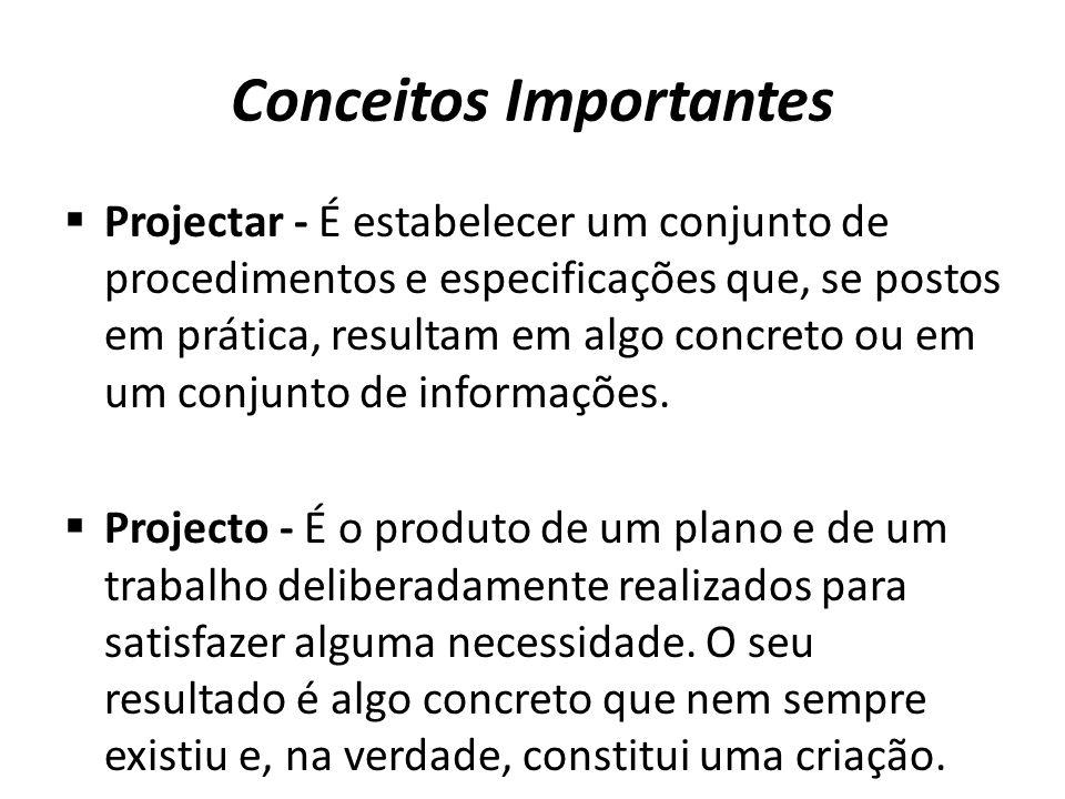 Conceitos Importantes Projectar - É estabelecer um conjunto de procedimentos e especificações que, se postos em prática, resultam em algo concreto ou