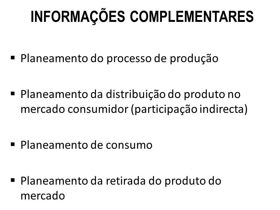INFORMAÇÕES COMPLEMENTARES Planeamento do processo de produção Planeamento da distribuição do produto no mercado consumidor (participação indirecta) P