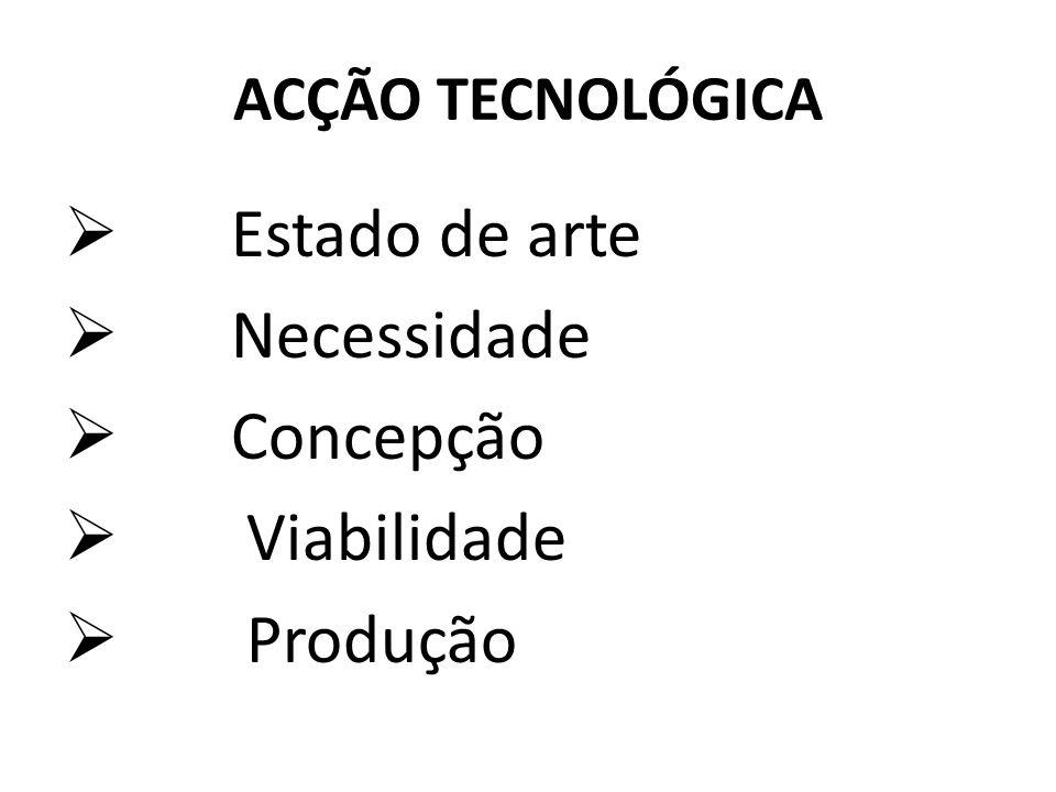 ACÇÃO TECNOLÓGICA Estado de arte Necessidade Concepção Viabilidade Produção