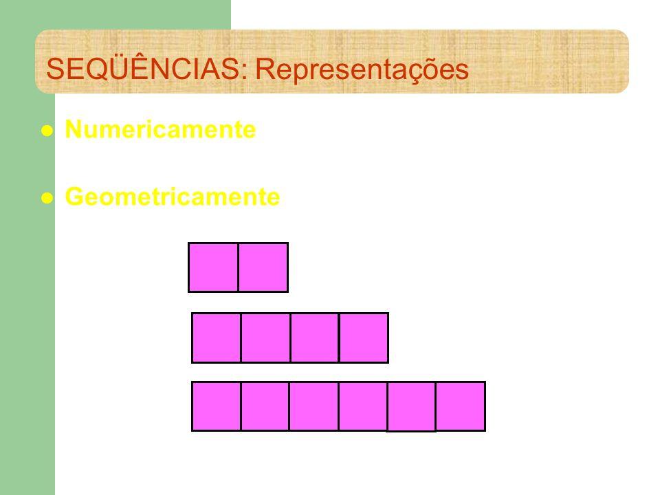SEQÜÊNCIAS: Representações Numericamente: (2, 4, 6,...) Geometricamente