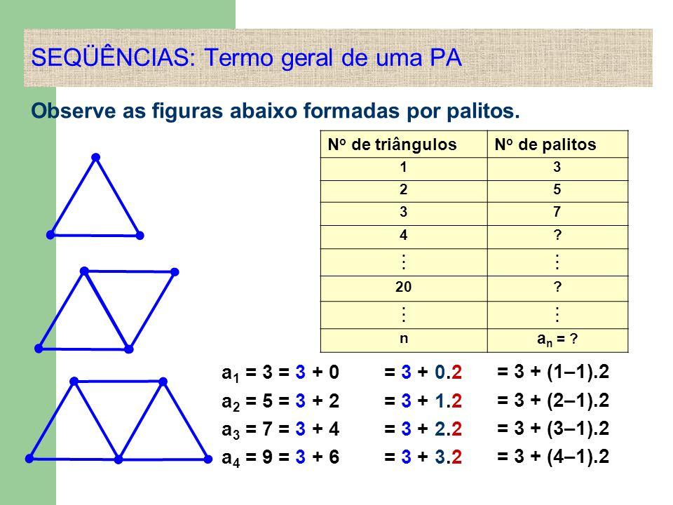 Observe as figuras abaixo formadas por palitos. N o de triângulosN o de palitos 13 25 37 4?............ 20?............ n a n = ? SEQÜÊNCIAS: Termo ge