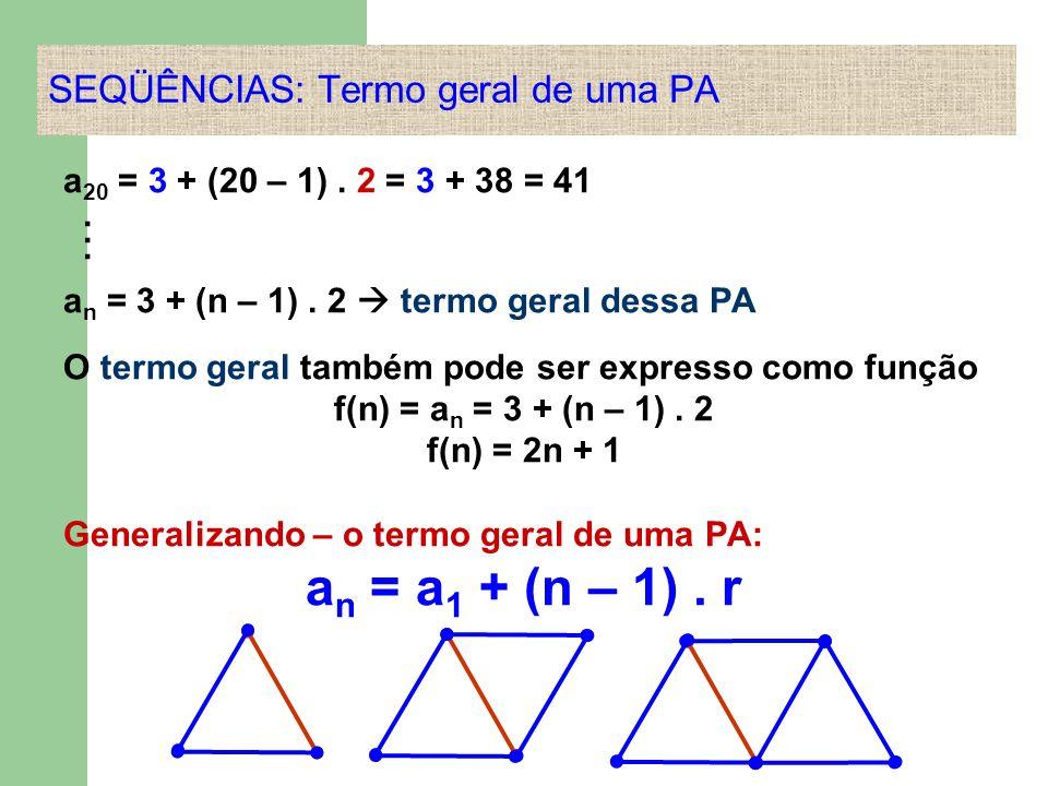 a 20 = 3 + (20 – 1). 2 = 3 + 38 = 41... a n = 3 + (n – 1). 2 termo geral dessa PA O termo geral também pode ser expresso como função f(n) = a n = 3 +