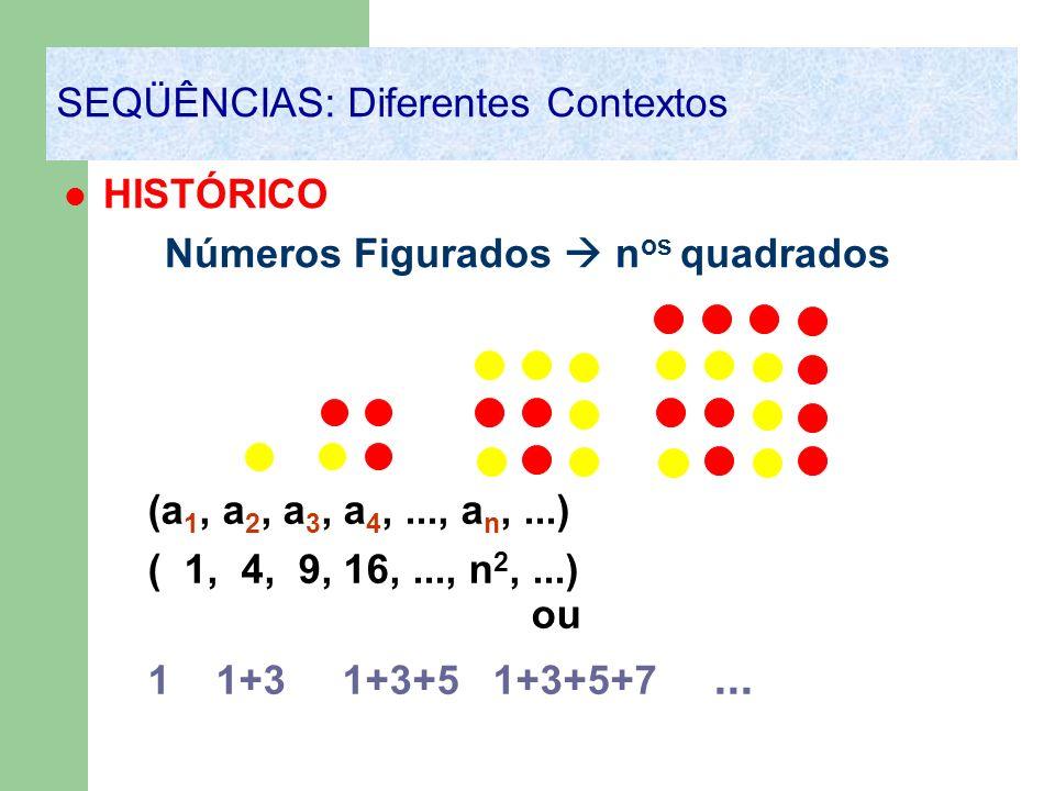 HISTÓRICO Números Figurados n os quadrados SEQÜÊNCIAS: Diferentes Contextos (a 1, a 2, a 3, a 4,..., a n,...) ( 1, 4, 9, 16,..., n 2,...) ou 1 1+3 1+3