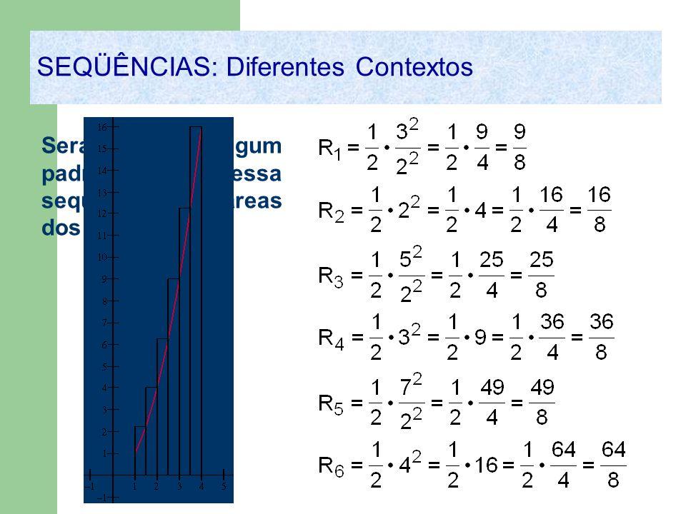 Será que há algum padrão nessa seqüência das áreas dos retângulos? SEQÜÊNCIAS: Diferentes Contextos