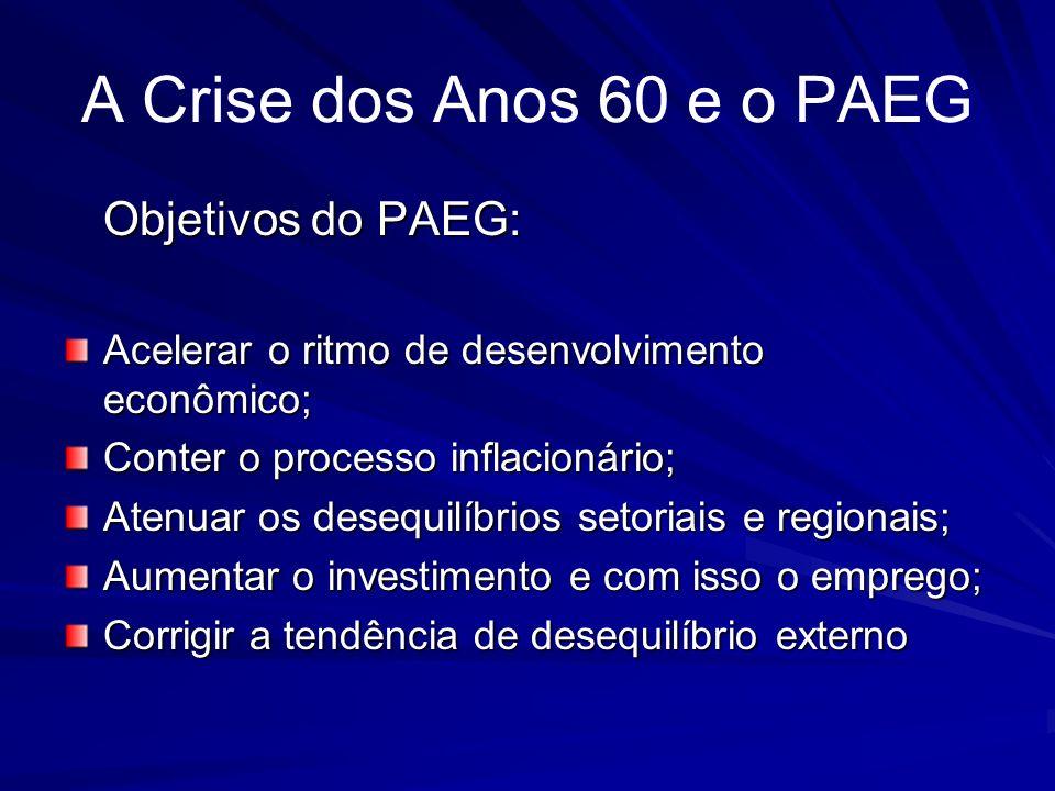 A Crise dos Anos 60 e o PAEG Objetivos do PAEG: Acelerar o ritmo de desenvolvimento econômico; Conter o processo inflacionário; Atenuar os desequilíbr