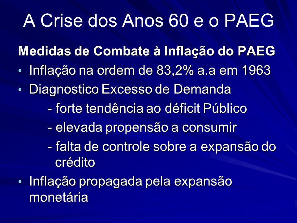 A Crise dos Anos 60 e o PAEG Medidas de Combate à Inflação do PAEG Inflação na ordem de 83,2% a.a em 1963 Inflação na ordem de 83,2% a.a em 1963 Diagn