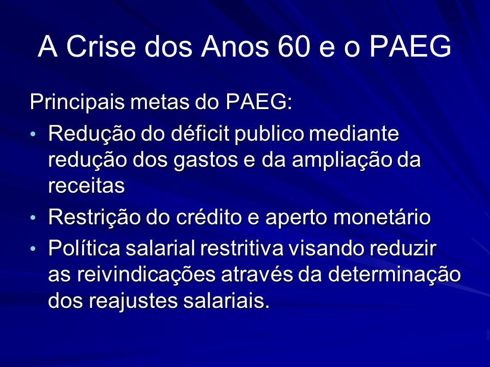 A Crise dos Anos 60 e o PAEG Principais metas do PAEG: Redução do déficit publico mediante redução dos gastos e da ampliação da receitas Redução do dé