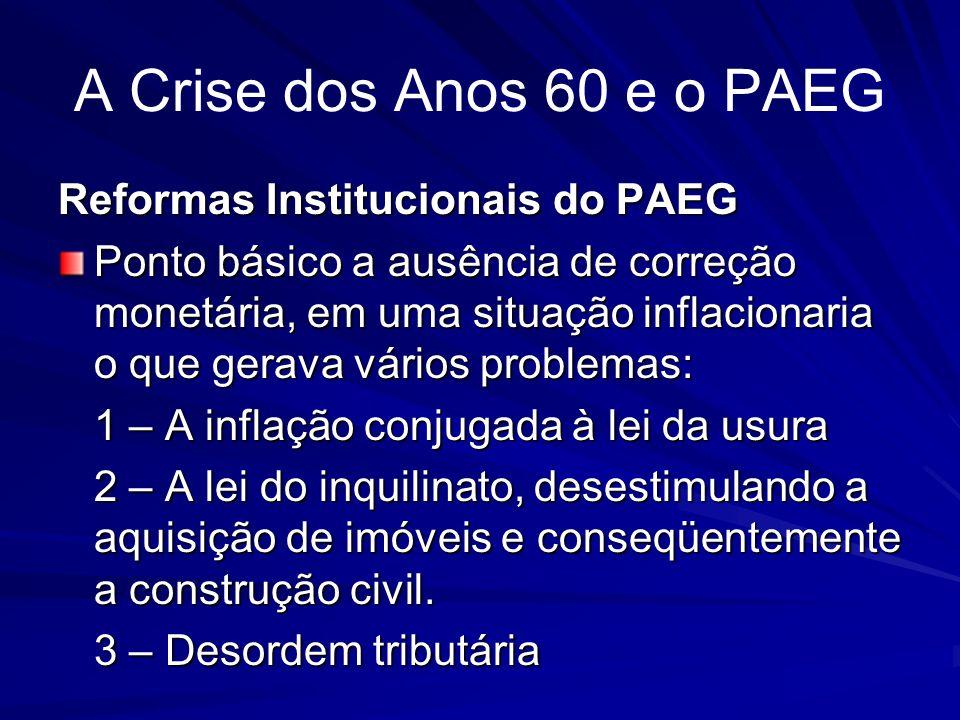 A Crise dos Anos 60 e o PAEG Reformas Institucionais do PAEG Ponto básico a ausência de correção monetária, em uma situação inflacionaria o que gerava