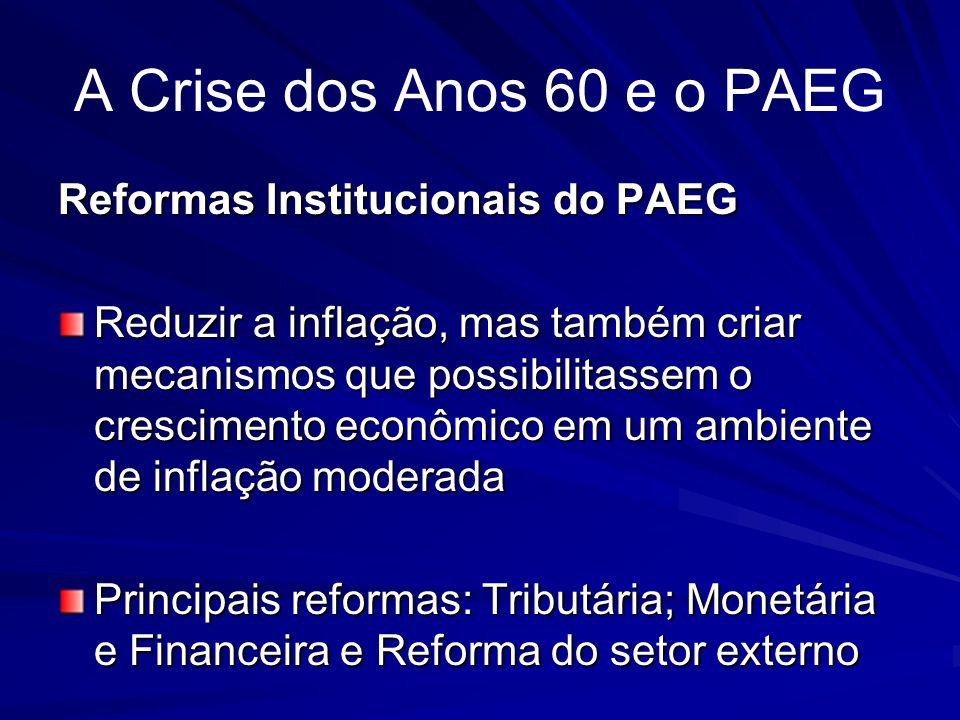 A Crise dos Anos 60 e o PAEG Reformas Institucionais do PAEG Reduzir a inflação, mas também criar mecanismos que possibilitassem o crescimento econômi