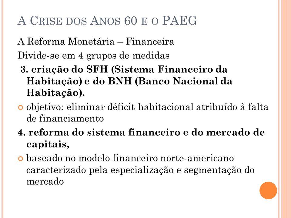 A C RISE DOS A NOS 60 E O PAEG A Reforma Monetária – Financeira Divide-se em 4 grupos de medidas 3. criação do SFH (Sistema Financeiro da Habitação) e