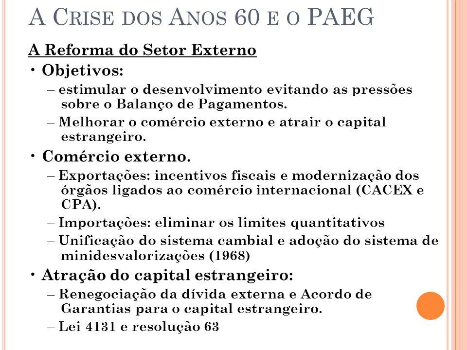 A C RISE DOS A NOS 60 E O PAEG A Reforma do Setor Externo Objetivos: – estimular o desenvolvimento evitando as pressões sobre o Balanço de Pagamentos.
