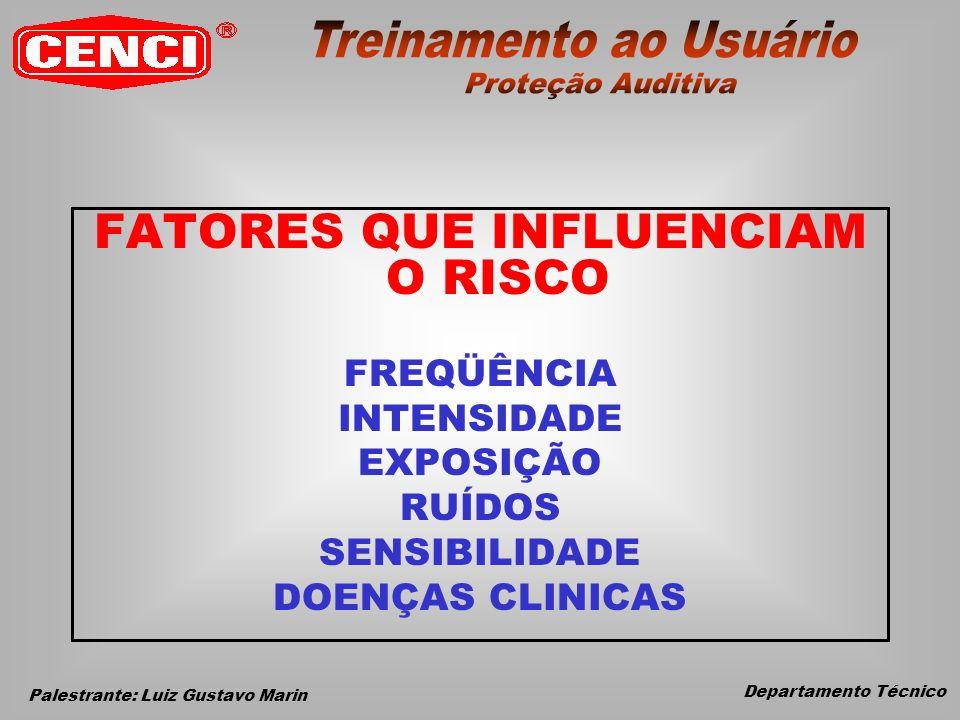 Departamento Técnico Palestrante: Luiz Gustavo Marin FATORES QUE INFLUENCIAM O RISCO FREQÜÊNCIA INTENSIDADE EXPOSIÇÃO RUÍDOS SENSIBILIDADE DOENÇAS CLINICAS