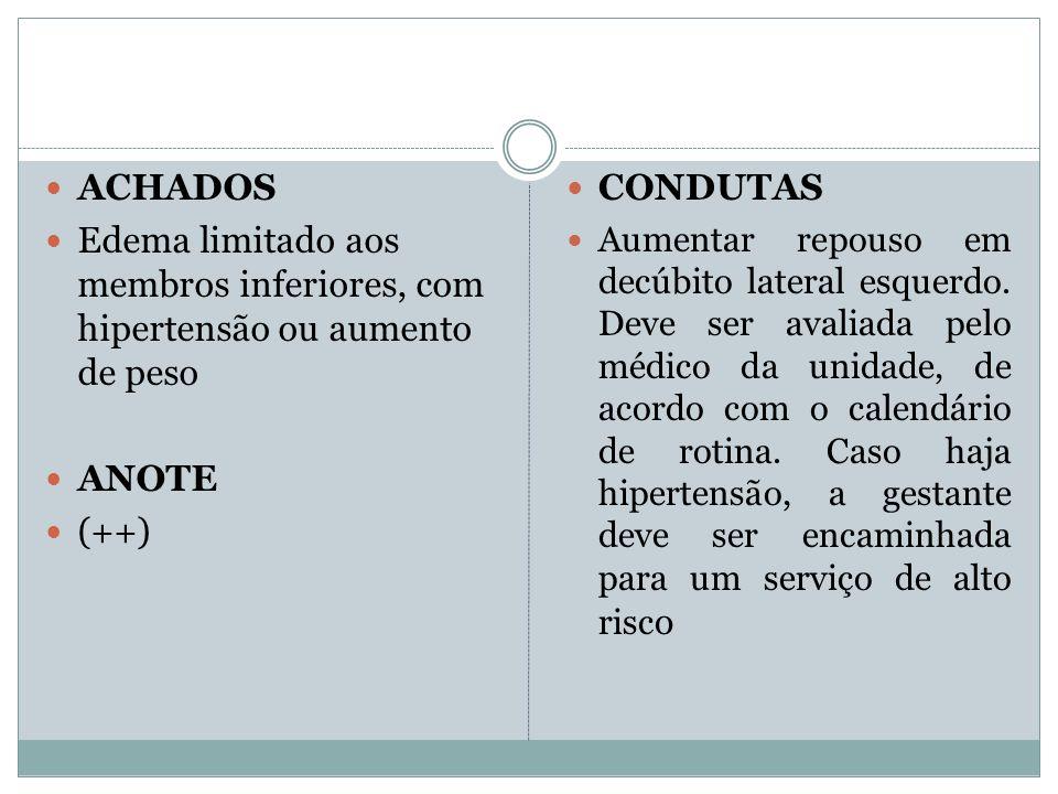ACHADOS Edema limitado aos membros inferiores, com hipertensão ou aumento de peso ANOTE (++) CONDUTAS Aumentar repouso em decúbito lateral esquerdo. D