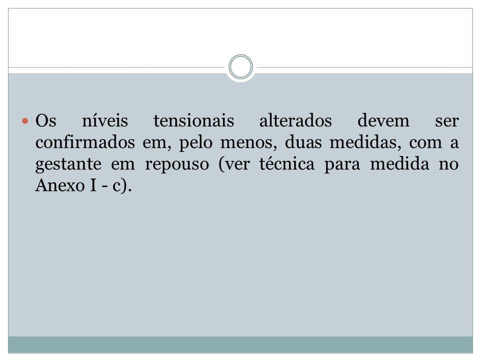 ACHADOS Edema limitado aos membros inferiores, com hipertensão ou aumento de peso ANOTE (++) CONDUTAS Aumentar repouso em decúbito lateral esquerdo.