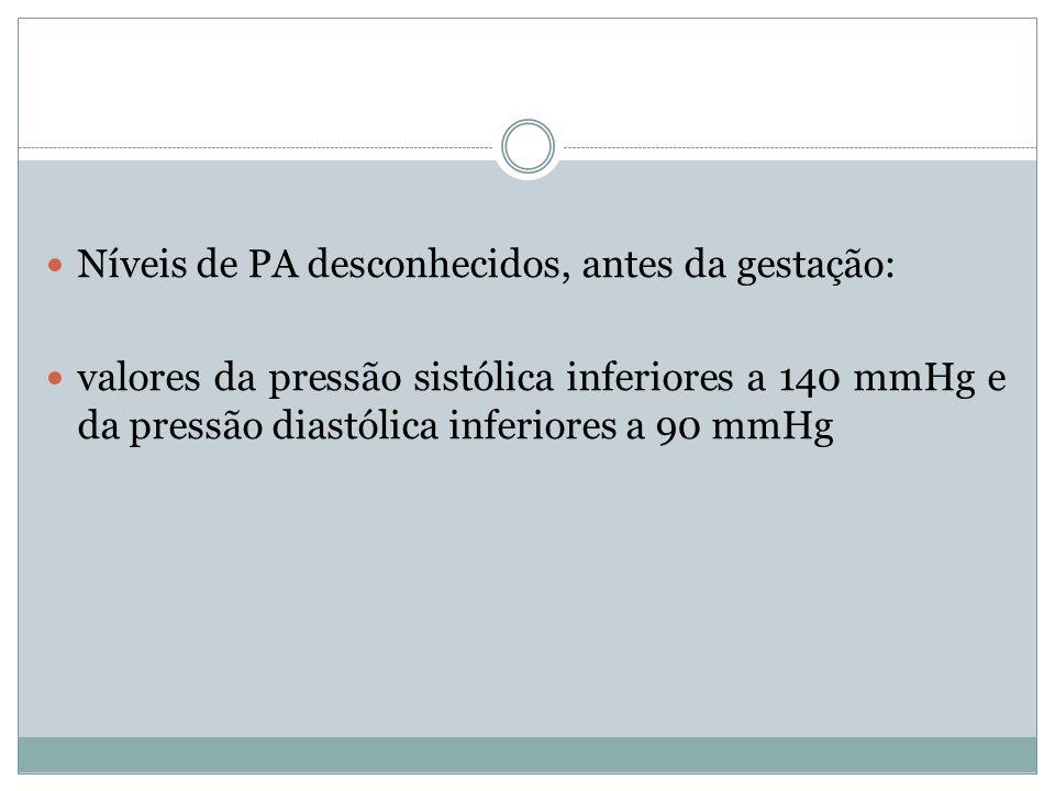 O médico da unidade deve avaliar a gestante e o feto.