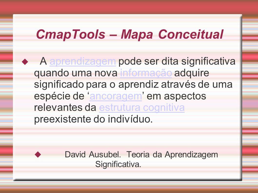 CmapTools – Mapa Conceitual A aprendizagem pode ser dita significativa quando uma nova informação adquire significado para o aprendiz através de uma e
