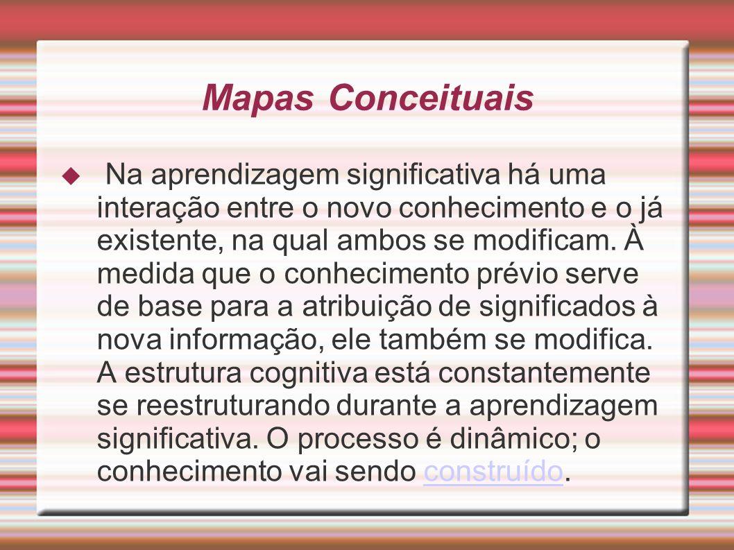 Mapas Conceituais Na aprendizagem significativa há uma interação entre o novo conhecimento e o já existente, na qual ambos se modificam. À medida que