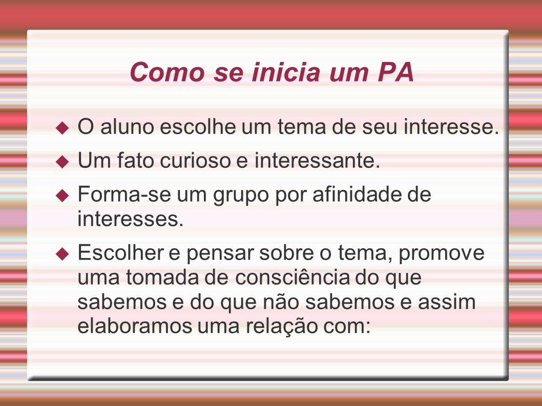 Como se inicia um PA O aluno escolhe um tema de seu interesse. Um fato curioso e interessante. Forma-se um grupo por afinidade de interesses. Escolher