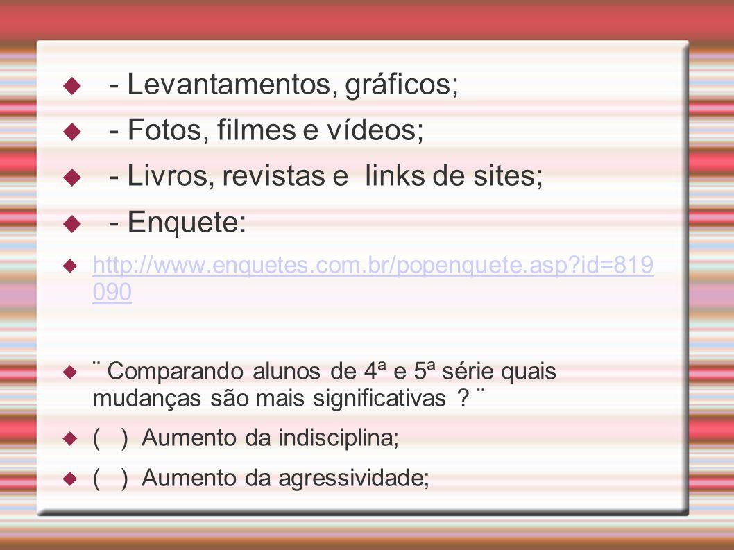 - Levantamentos, gráficos; - Fotos, filmes e vídeos; - Livros, revistas e links de sites; - Enquete: http://www.enquetes.com.br/popenquete.asp?id=819