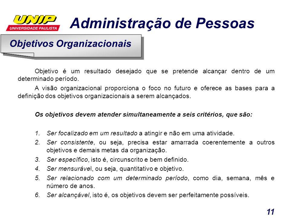 Administração de Pessoas 11 Objetivo é um resultado desejado que se pretende alcançar dentro de um determinado período. A visão organizacional proporc
