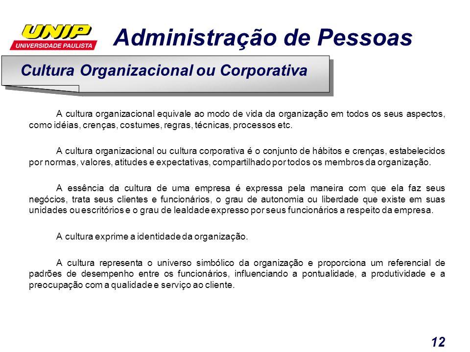 Administração de Pessoas 12 A cultura organizacional equivale ao modo de vida da organização em todos os seus aspectos, como idéias, crenças, costumes