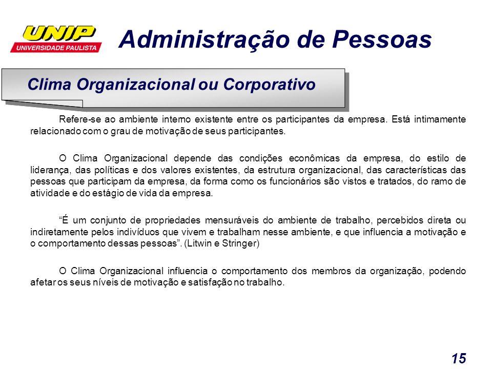 Administração de Pessoas 15 Refere-se ao ambiente interno existente entre os participantes da empresa. Está intimamente relacionado com o grau de moti