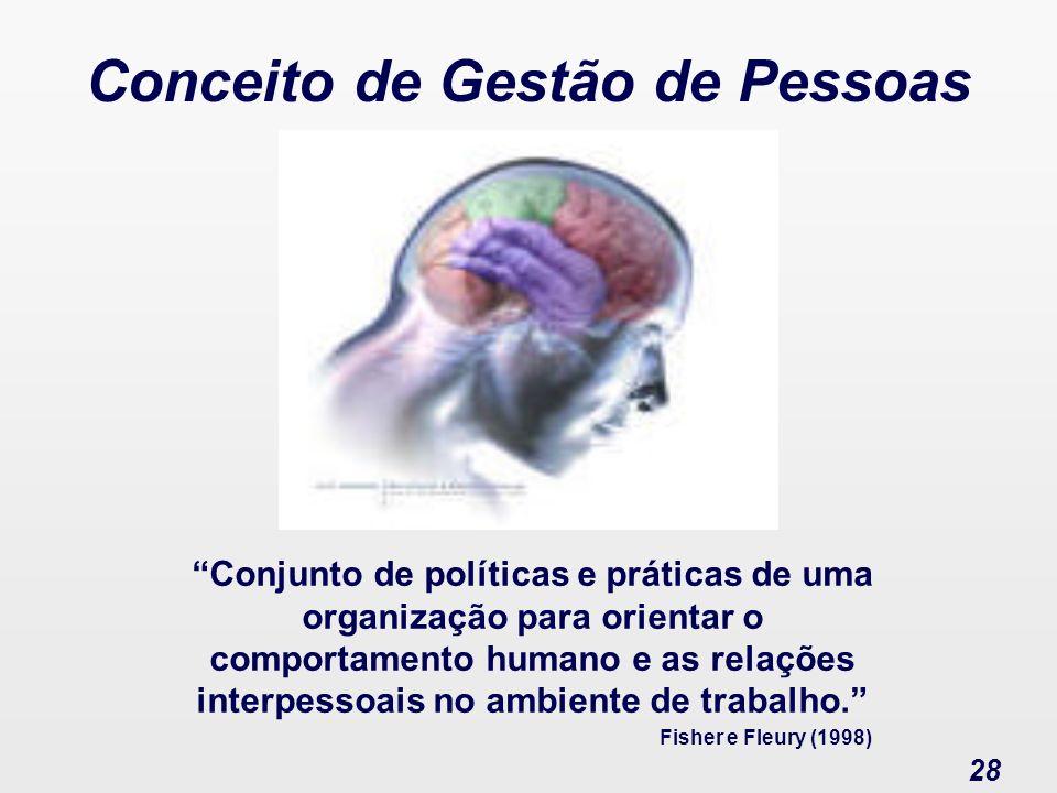 Administração de Pessoas 28 Conjunto de políticas e práticas de uma organização para orientar o comportamento humano e as relações interpessoais no am