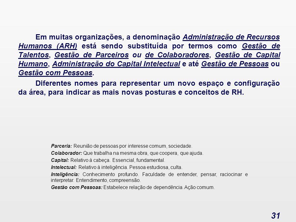 Administração de Pessoas 31 Em muitas organizações, a denominação Administração de Recursos Humanos (ARH) está sendo substituída por termos como Gestã