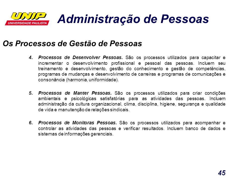 Administração de Pessoas 45 Os Processos de Gestão de Pessoas 4.Processos de Desenvolver Pessoas. São os processos utilizados para capacitar e increme