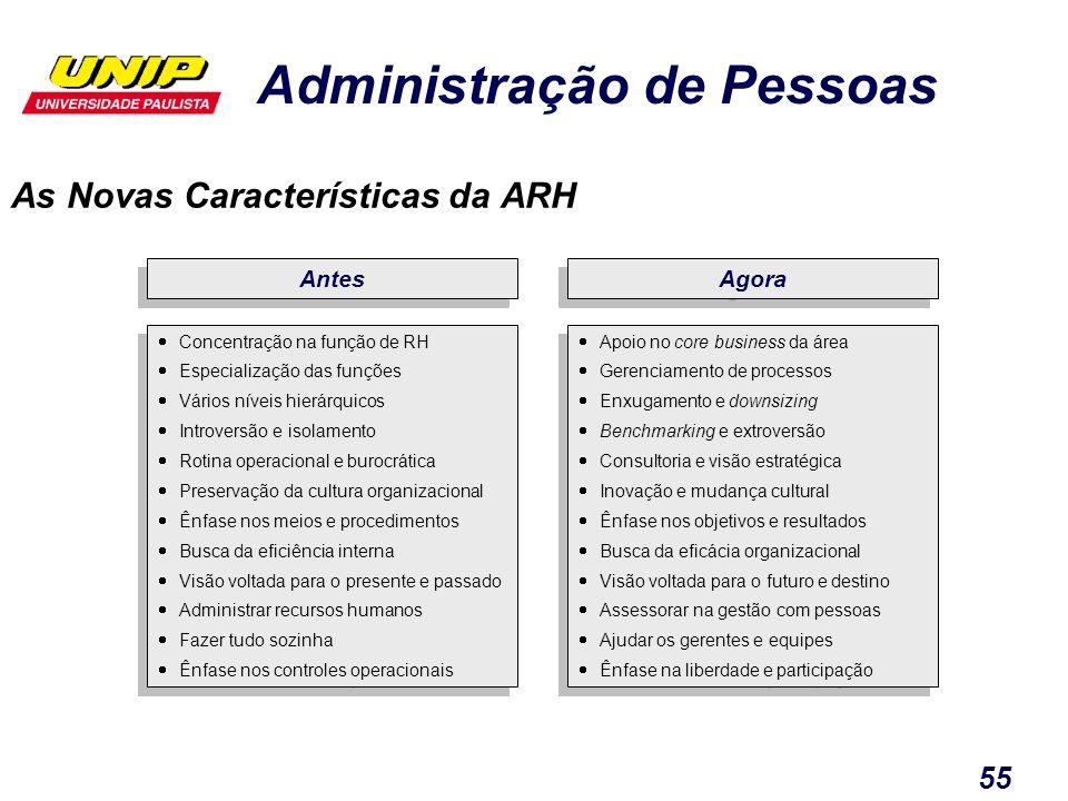 Administração de Pessoas 55 Agora Antes Concentração na função de RH Especialização das funções Vários níveis hierárquicos Introversão e isolamento Ro
