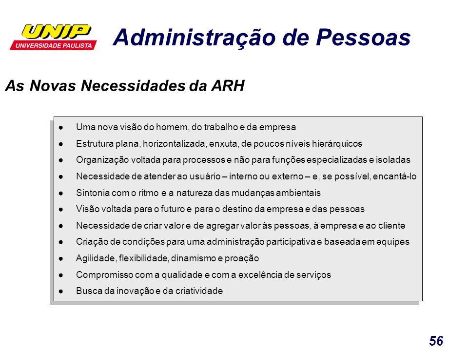 Administração de Pessoas 56 As Novas Necessidades da ARH Uma nova visão do homem, do trabalho e da empresa Estrutura plana, horizontalizada, enxuta, d