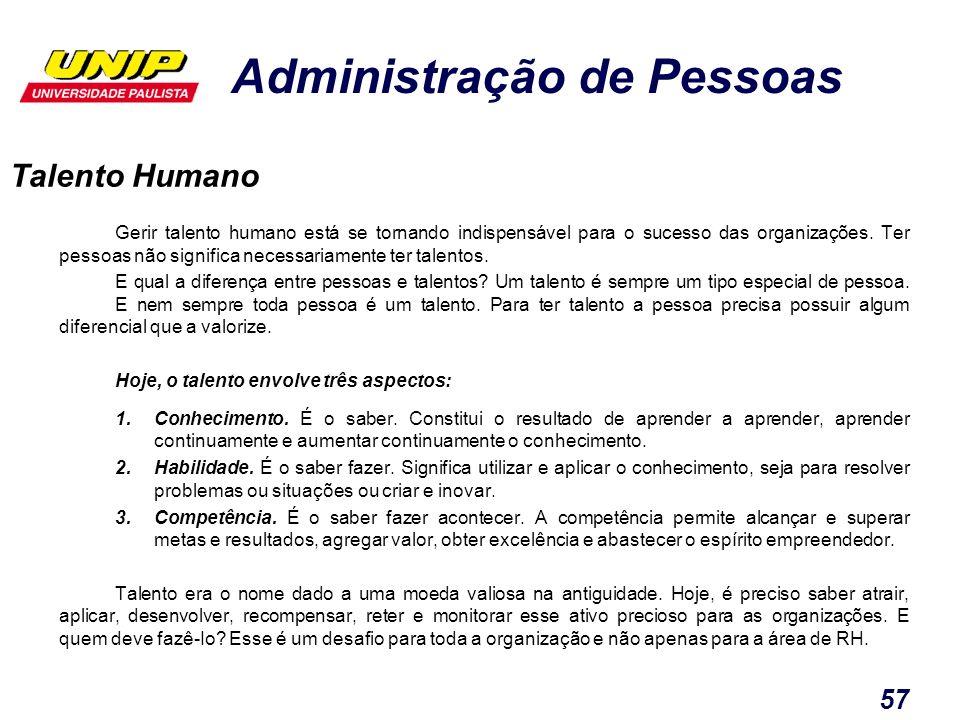 Administração de Pessoas 57 Talento Humano Gerir talento humano está se tornando indispensável para o sucesso das organizações. Ter pessoas não signif