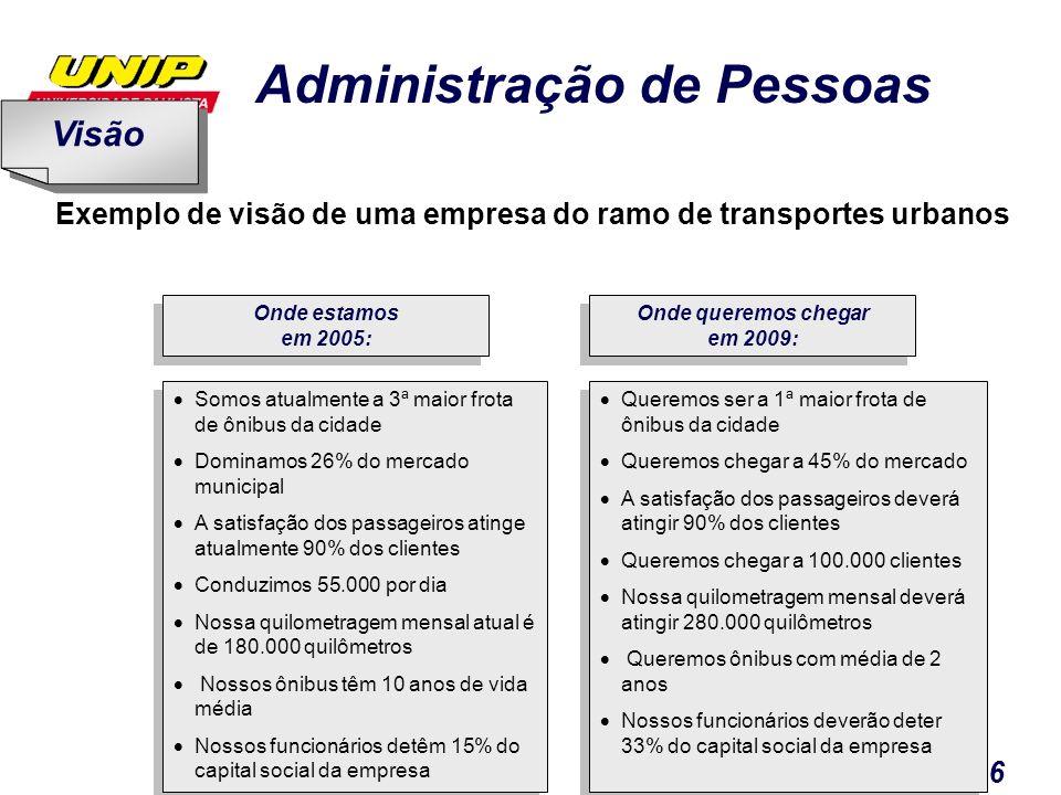 Administração de Pessoas 6 Exemplo de visão de uma empresa do ramo de transportes urbanos Visão Onde queremos chegar em 2009: Onde queremos chegar em