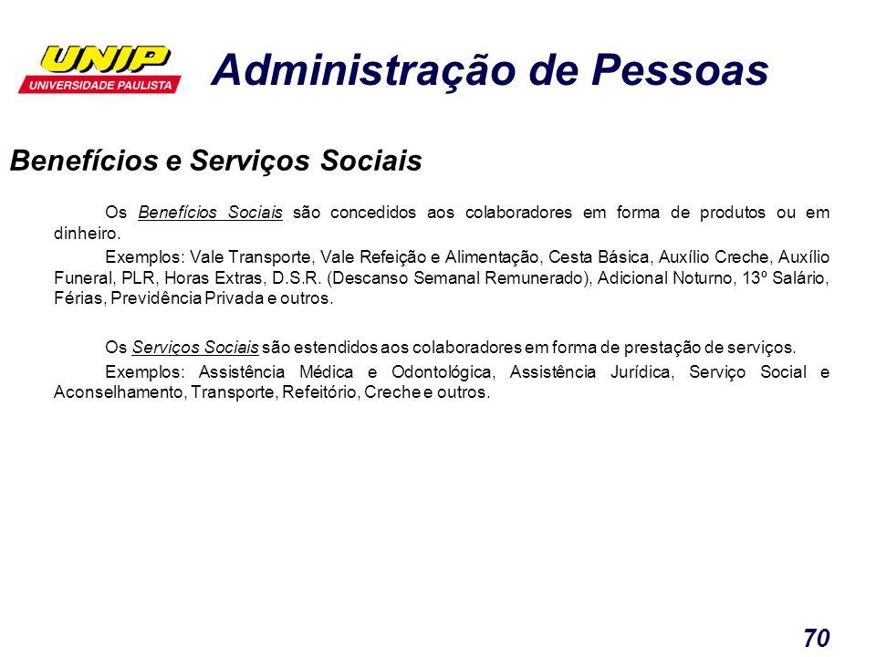 Administração de Pessoas 70 Benefícios e Serviços Sociais Os Benefícios Sociais são concedidos aos colaboradores em forma de produtos ou em dinheiro.