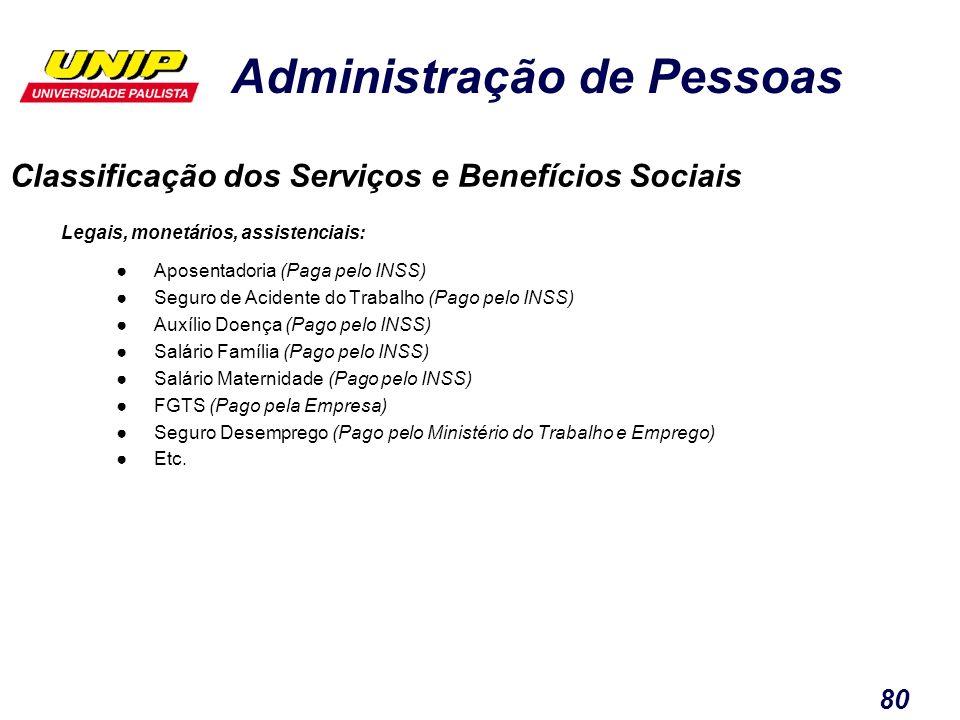 Administração de Pessoas 80 Classificação dos Serviços e Benefícios Sociais Legais, monetários, assistenciais: Aposentadoria (Paga pelo INSS) Seguro d