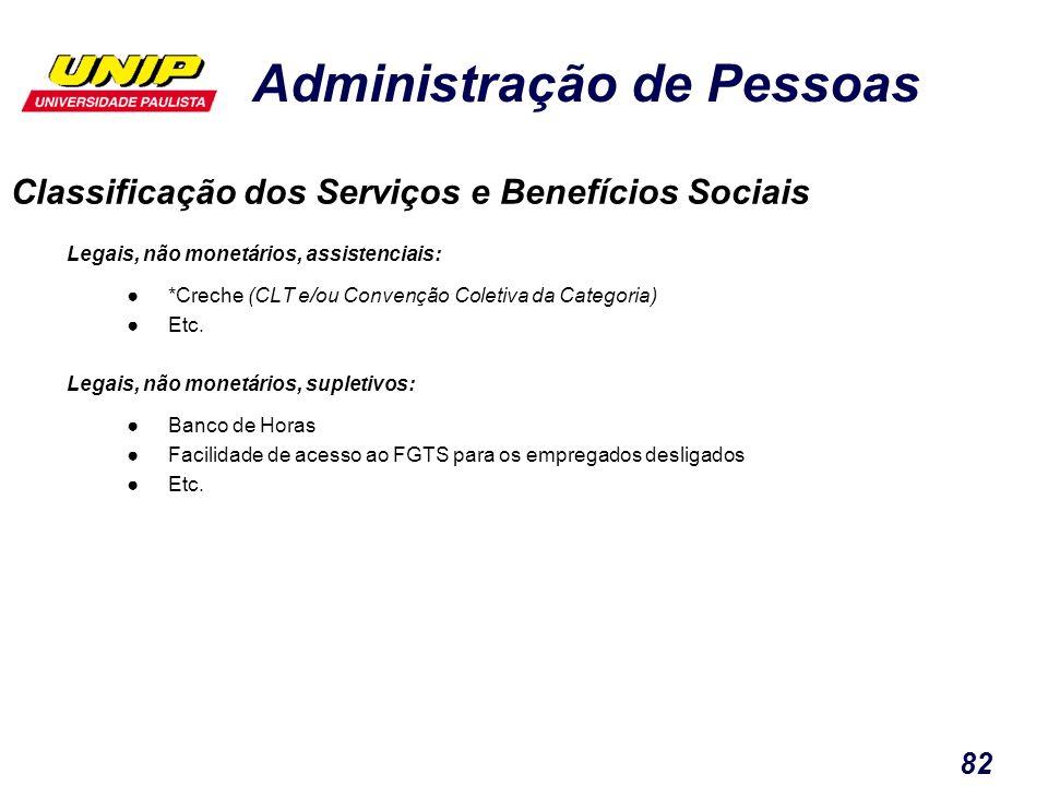 Administração de Pessoas 82 Classificação dos Serviços e Benefícios Sociais Legais, não monetários, assistenciais: *Creche (CLT e/ou Convenção Coletiv