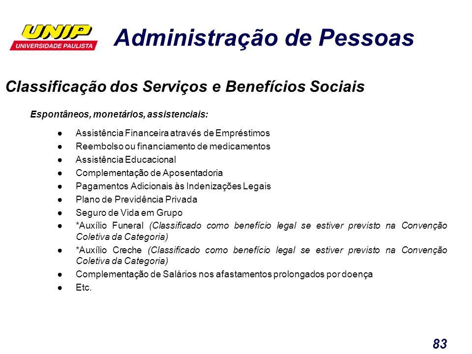 Administração de Pessoas 83 Classificação dos Serviços e Benefícios Sociais Espontâneos, monetários, assistenciais: Assistência Financeira através de