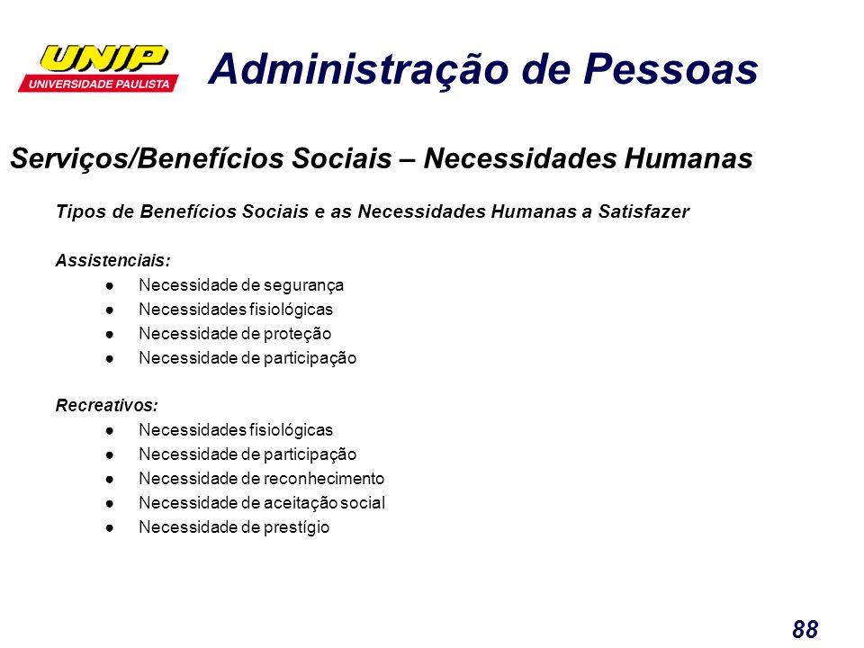 Administração de Pessoas 88 Serviços/Benefícios Sociais – Necessidades Humanas Tipos de Benefícios Sociais e as Necessidades Humanas a Satisfazer Assi