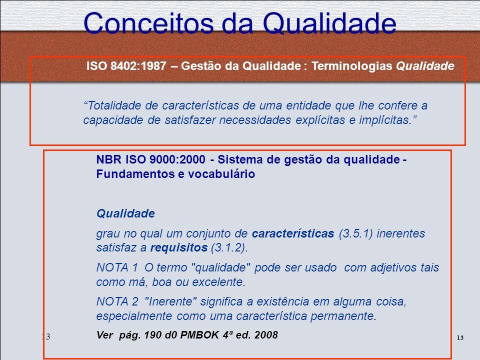 Prof. Stavros P. Xanthopoylos - Proibida a reprodução sem autorização 13 Conceitos da Qualidade NBR ISO 9000:2000 - Sistema de gestão da qualidade - F