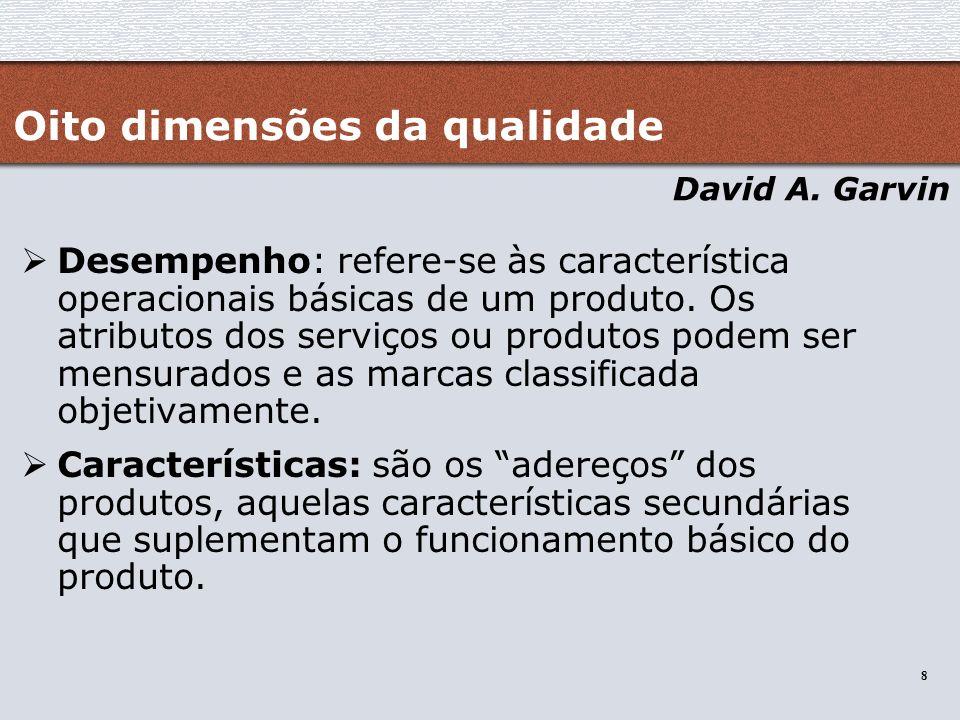 Prof. Stavros P. Xanthopoylos - Proibida a reprodução sem autorização 8 8 Oito dimensões da qualidade Desempenho: refere-se às característica operacio