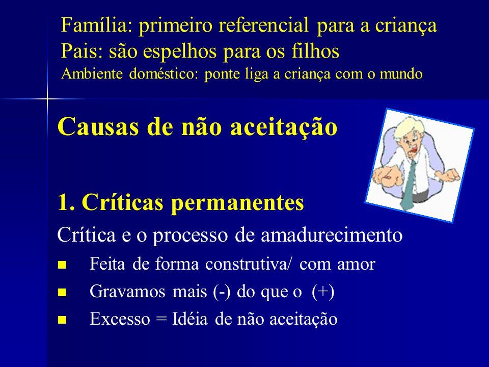Família: primeiro referencial para a criança Pais: são espelhos para os filhos Ambiente doméstico: ponte liga a criança com o mundo Causas de não acei